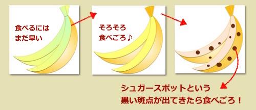 バナナ(食べごろ)